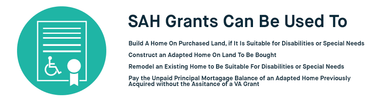 SAH Grants Can Used to build a home on purchased land (if suitable for disabilities), construct an adapted home on land to be bought, remodel an existing home to be suitable for disabilities, or pay the principal mortgage balance of an adapted home previously acquired without a VA grant.