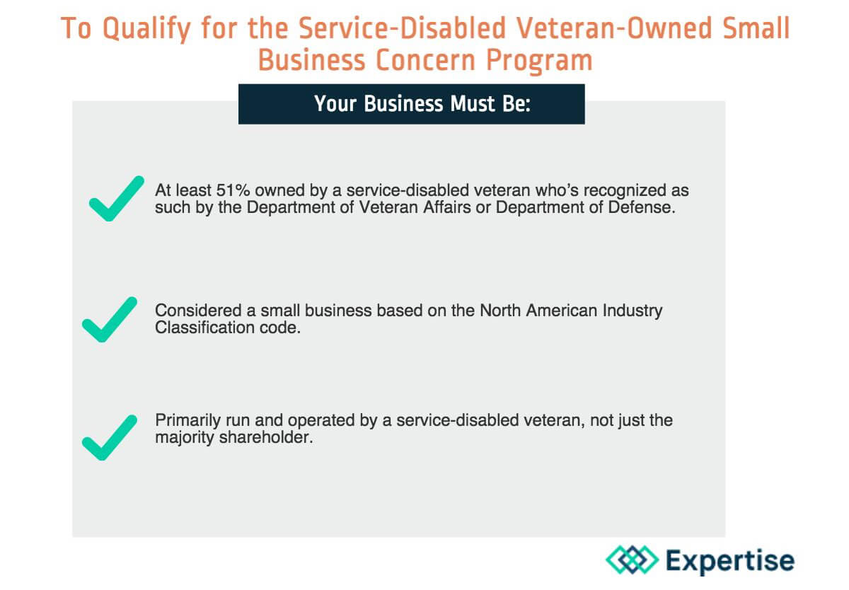 To qualify, your business must be: At least 51% owned by a service-disabled veteran who's recognized as such by the Department of Veteran Affairs or Department of Defense Be considered a small business, based on the North American Industry Classification code Be primarily run by the service-disabled veteran – you should be in control of the daily operations and hold the highest officer position in the company