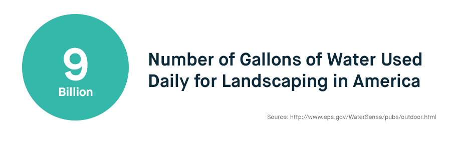 9 Billion Gallons of Water are used Daily for Landscaping